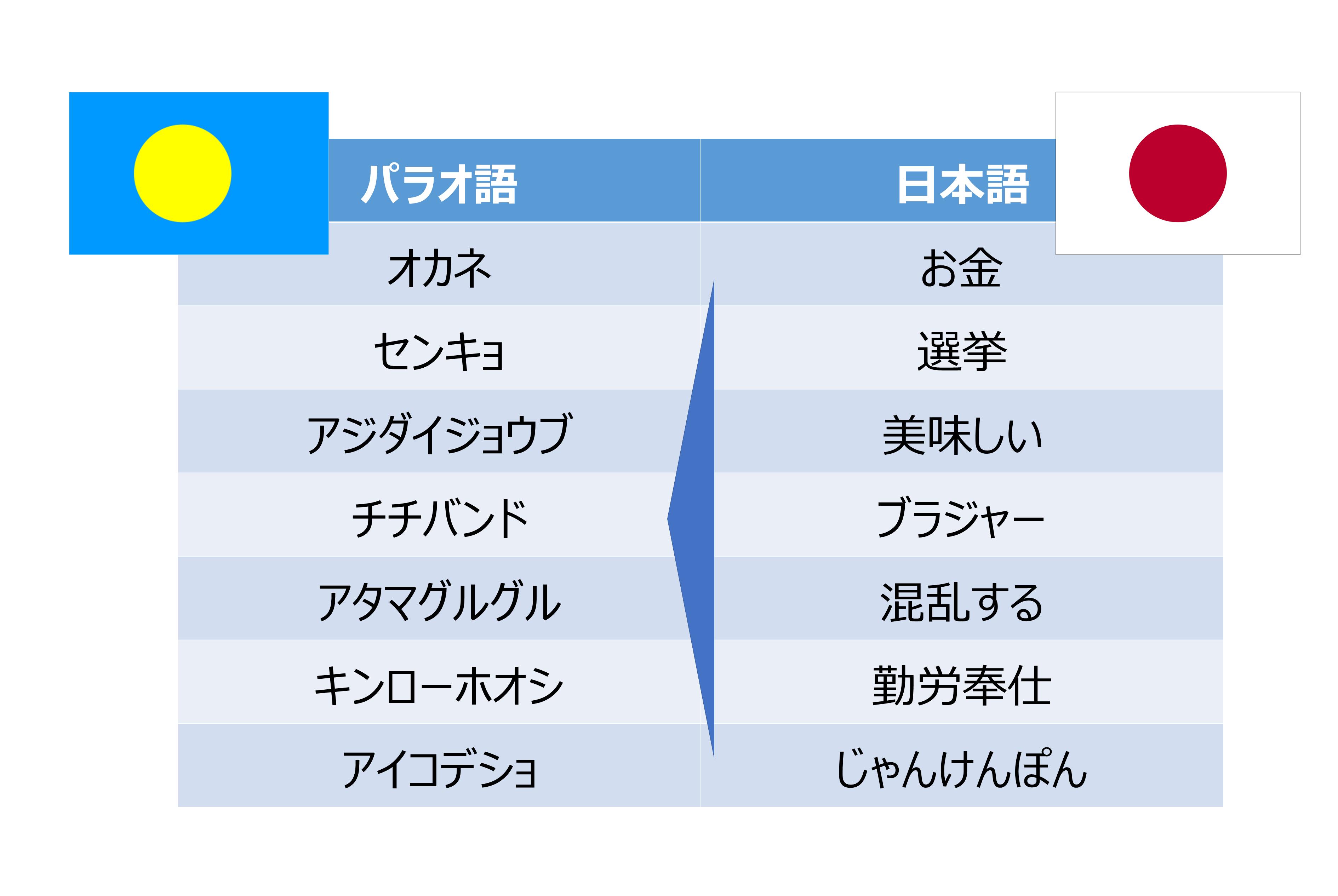 """国 一覧 親日 日本人の""""嫌いな国ランキング""""が意外? それでも韓国では「周辺国はみんな日本が嫌いだ」と反応(S"""